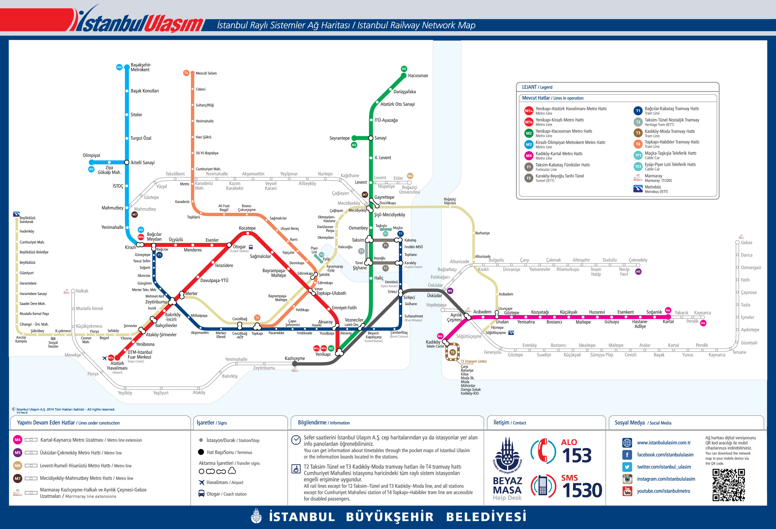 Turkey Subway Map